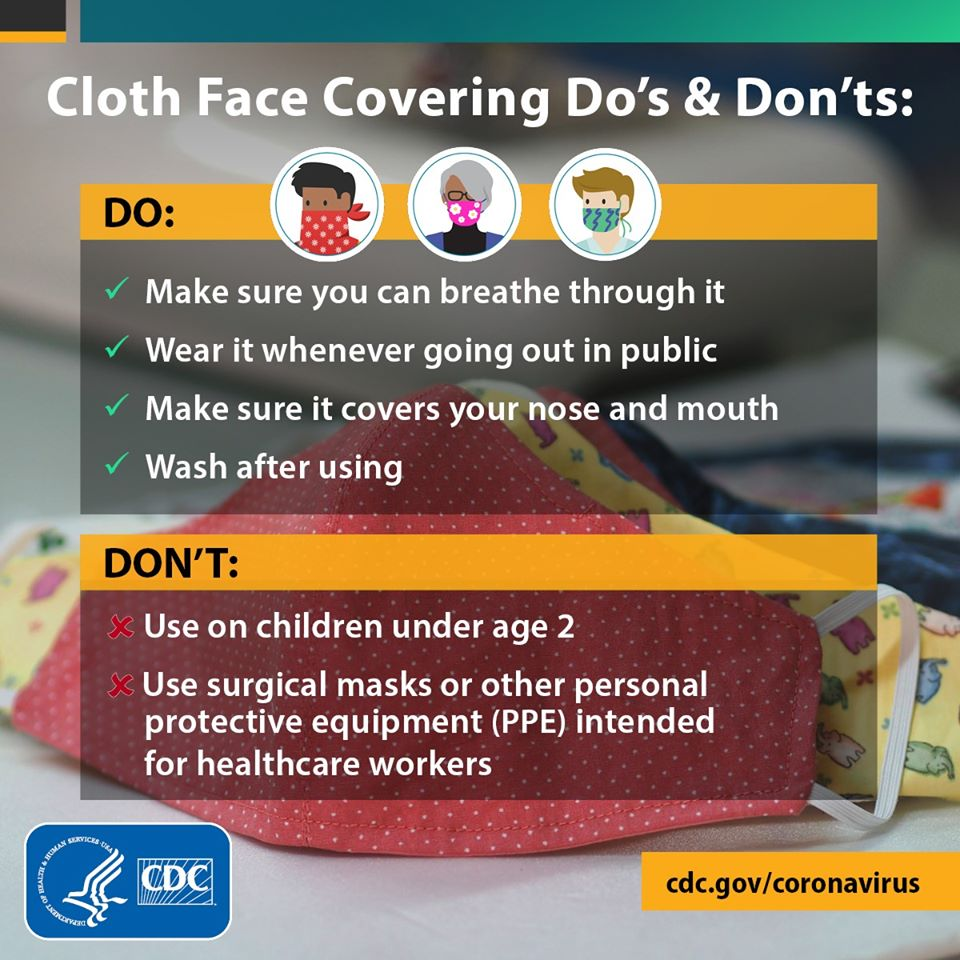 Dos and Donts of Face Coverings